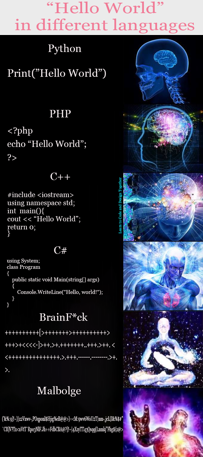 """Hello World"" in different programming languages"