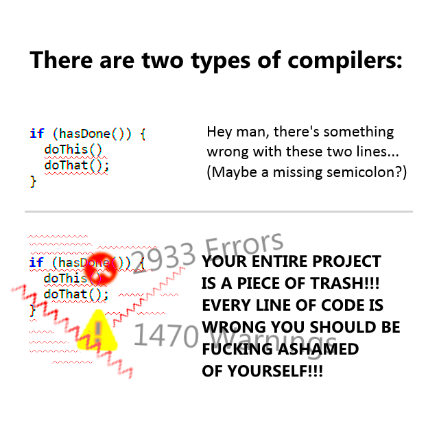 There are two types of compilers